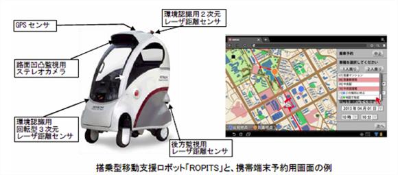 日立が開発した自律走行による移動支援ロボ「ROPITS」が凄い。予約したら迎えに来る